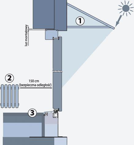 Warunki montażu i eksploatacji drzwi zewnętrznych