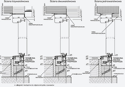 Rysunek techniczny próg termiczny
